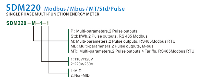 220m,mb,MT,Std,pulse.jpg
